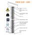 EWX 150-100