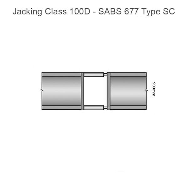 Pipe Jacking Diagram