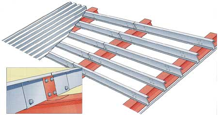 Image Gallery Z Purlins