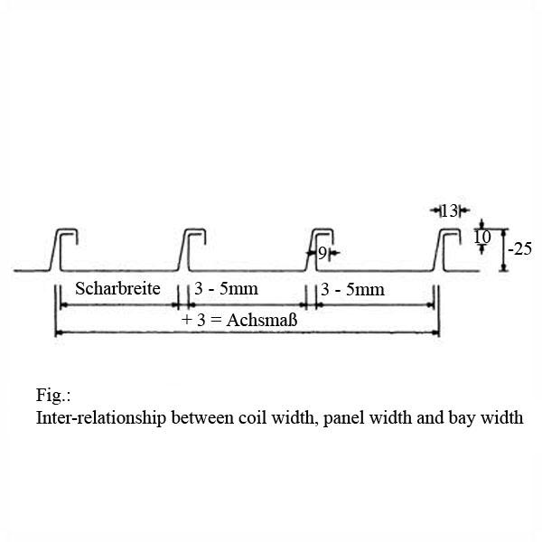 section width rheinzink 174 angled standing seam. Black Bedroom Furniture Sets. Home Design Ideas